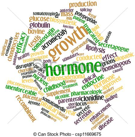 Growth_Hormone