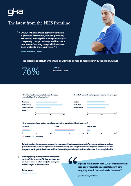 An infographic on NHS workers responses to COVID and research